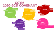 Conference Council on Youth Ministries Report